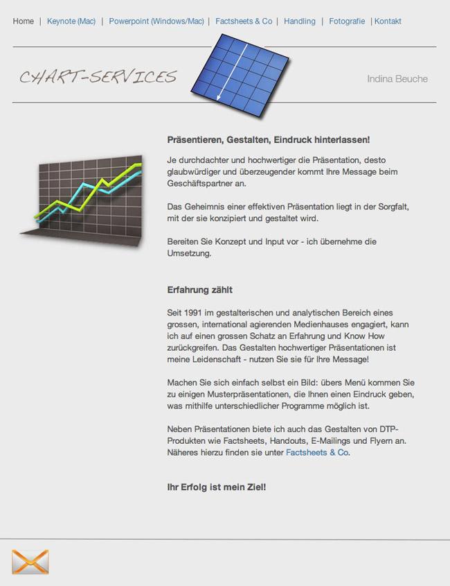 Screenshot Chart Services